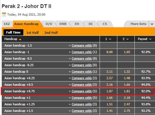 keo chau au perak II vs Johor DT II